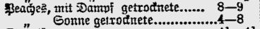 Taglicher Telegraph March 5 1892 (3)